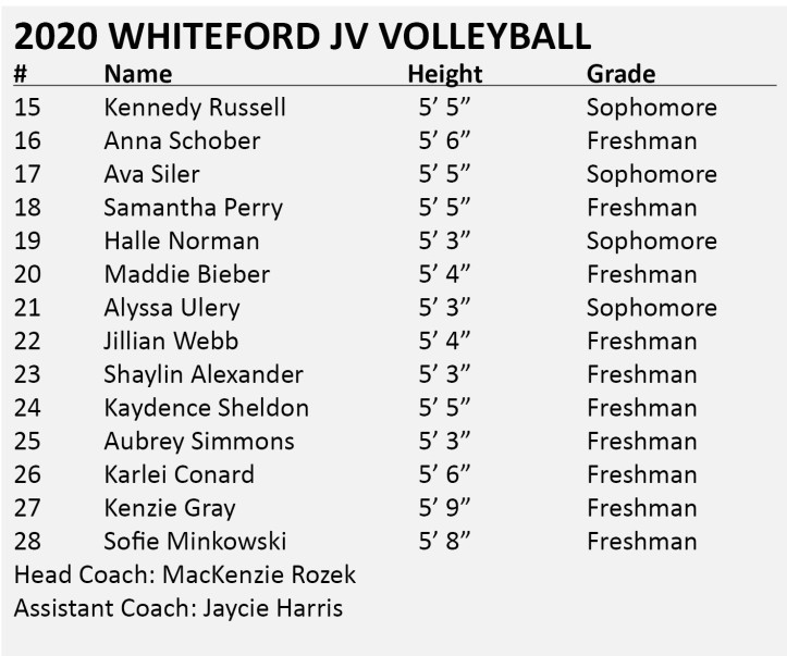 whiteford JV volleyball roster 2020