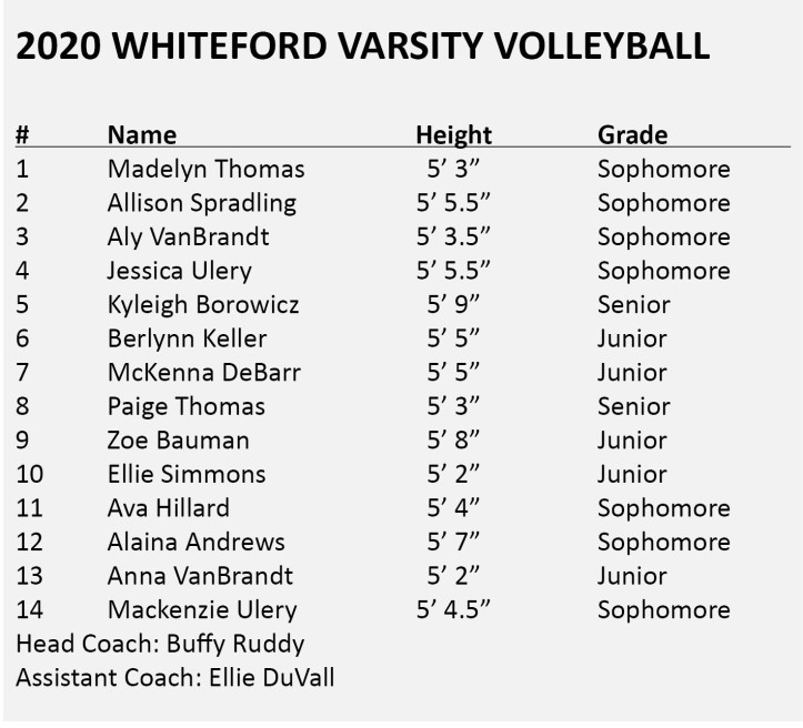 whiteford varsity volleyball roster 2020